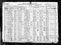 KIRKLAND, William & Family - 1920 US Federal Census